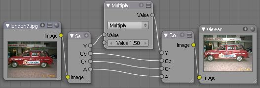 Manual-Compositing-Node-Math Multiply.jpg