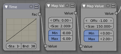 Using Map Value to multiply
