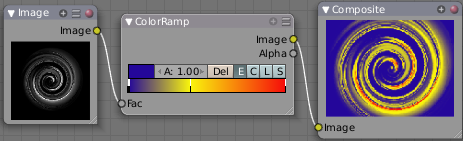 Manual-Compositing-ColorRamp Colorize.png
